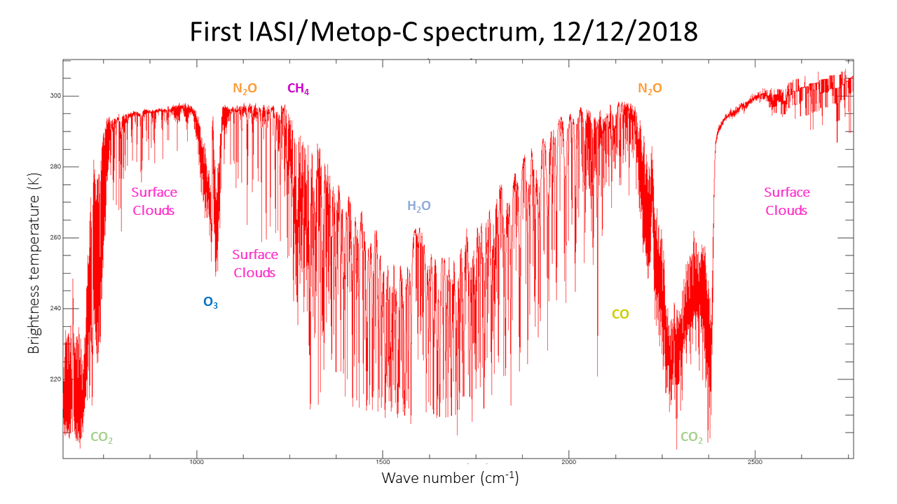 iasi_first_spectrum_not_calibrated_yet.png